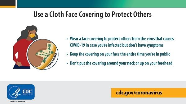 Wear a mask or face covering to protect others